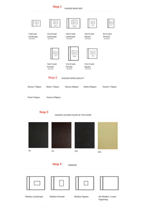 The Making of PhotoBook – 20page (Flat Lay)